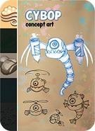 Cybop Concept Card