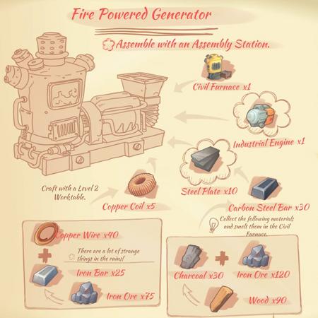 Fire Powered Generator blueprint.png