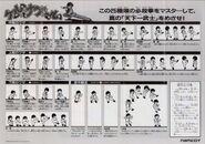 Tenkaichi Bushi Keru Naguuru Appendix (2)