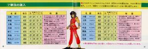 Tenkaichi Bushi Keru Naguuru Japanese Manual (12)
