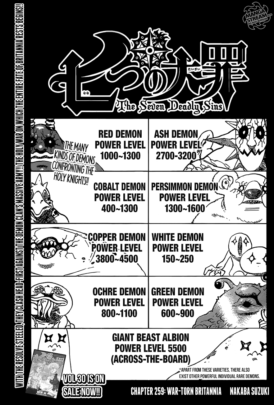 Chapter 259