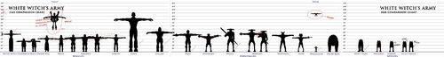 Jadis-army-chart.jpg