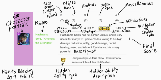 Reading Tier List Entry.png