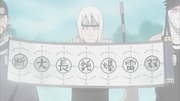 Pergaminho das Espadas