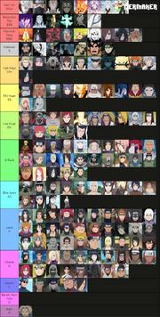 Naruto tier list.png