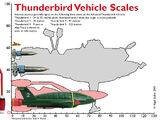 Thunderbirds machines