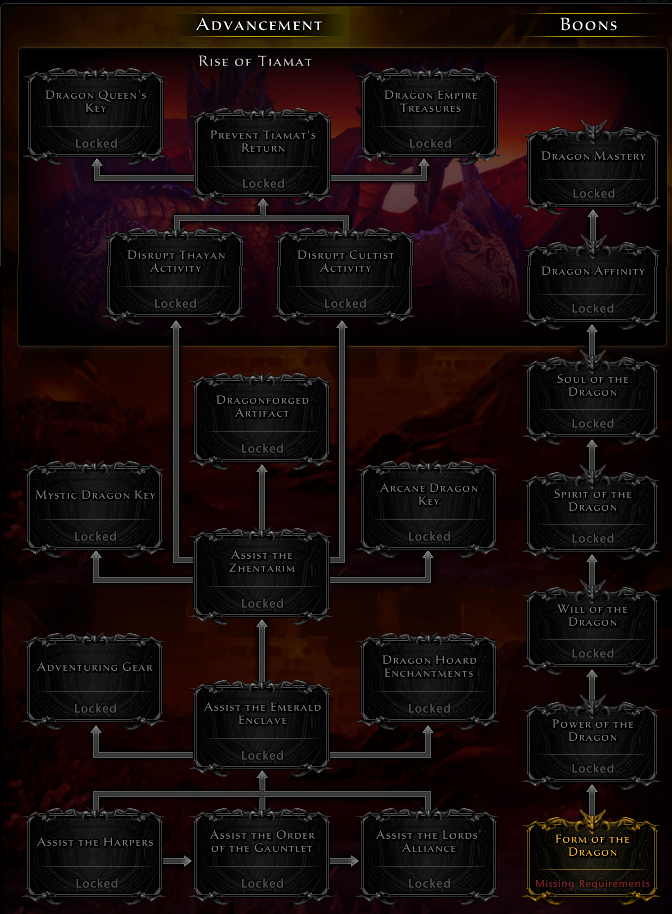 NW ToD Campaign Tree.png