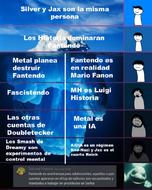 Fantendo Iceberg Theory