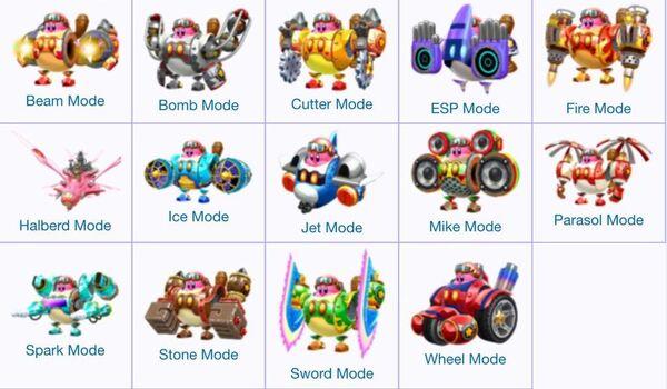 Robobot Armor Modes.jpg