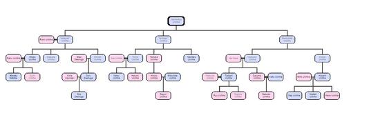 Uchiha Clan Tree.png
