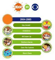 Nick on CBS 2004-2005.jpg