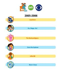 Nick Jr. on CBS 2005-2006.jpg