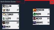 North Wk 1 Scores