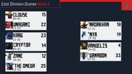 East Wk 2 Scores