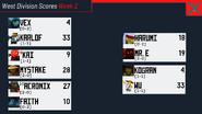 West Wk 2 Scores