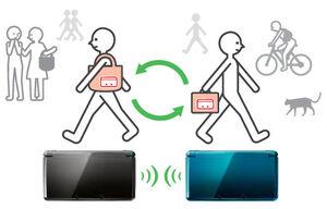 StreetPass function image.jpg