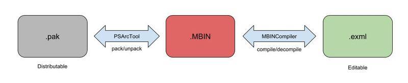 Process Overview.jpg