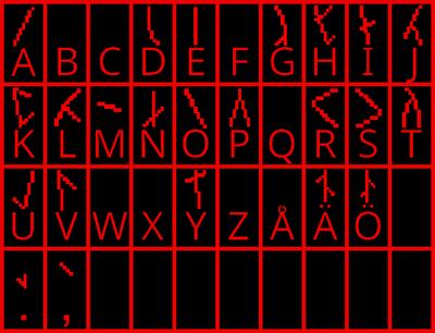 Orb room glyphs key.png