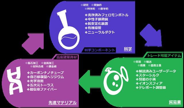 経済サイクル2.png