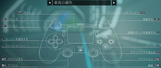 PS4操作3.png