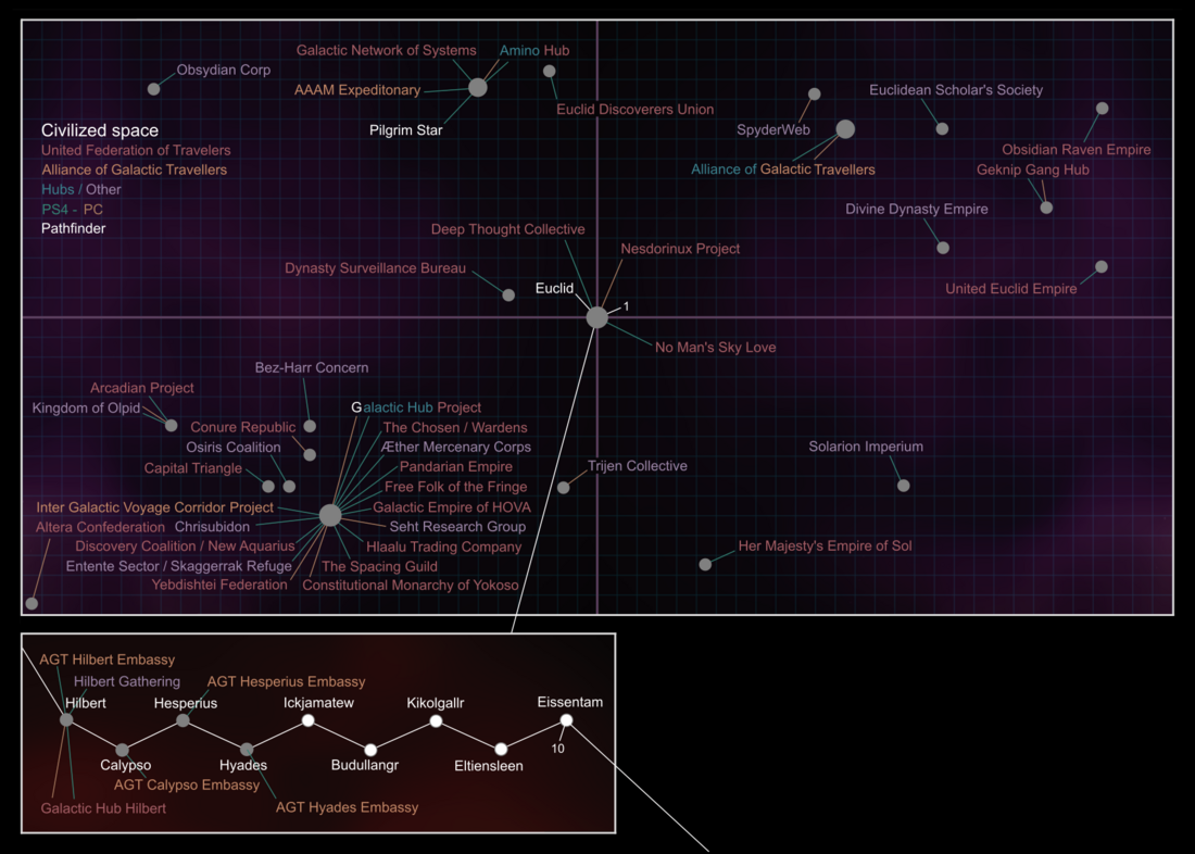 Civilized Space Map Pathfinder.png