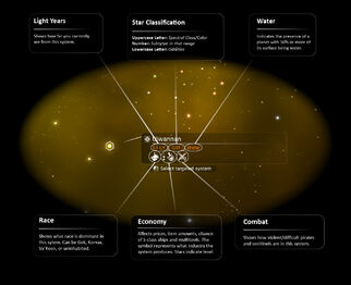Galaxy Map Explanation from NMSResources