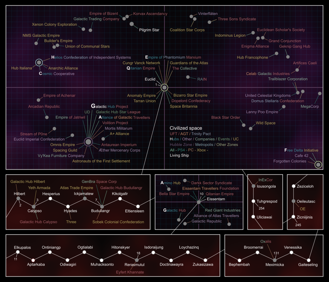 Civilized Space Map Living Ship.png