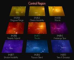 Central Regions