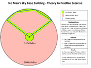 NMS Building Theory to Practice Exercise.png