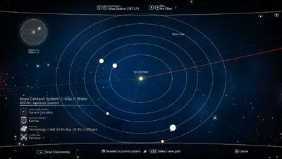 Noya-Centauri-sys-nav.jpg