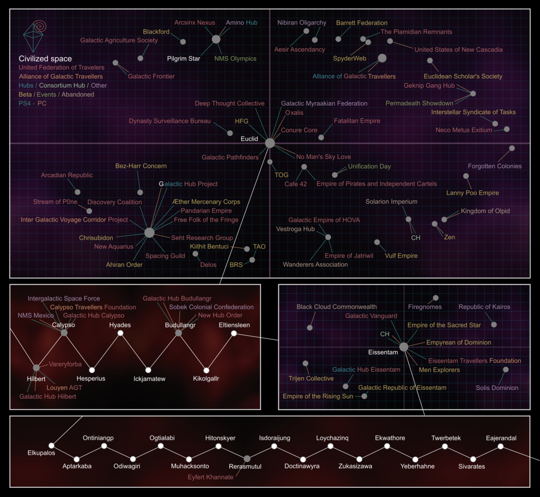 Civilized space map 13.png