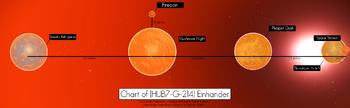 HUB7-G-214 Einhander
