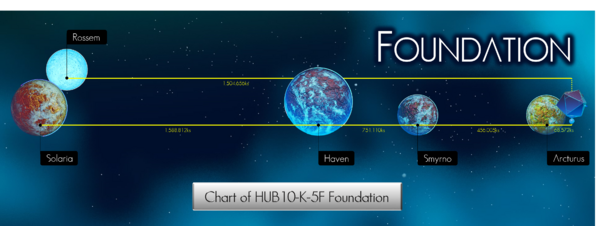 Foundation System Chart 2.png