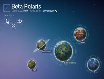 Beta Polaris