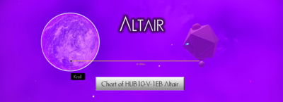 Altair - System Chart.png