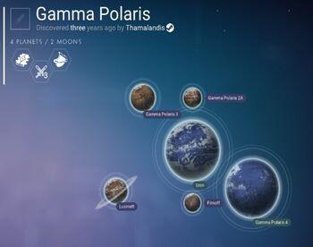 Gamma Polaris