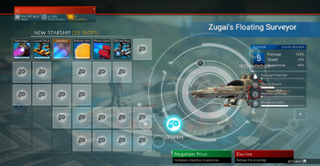 Zugai's Floating Surveyor