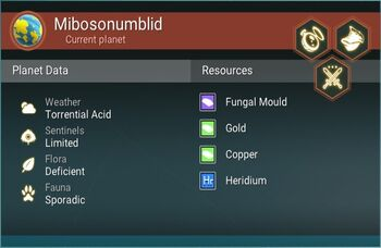 Mibosonumblid