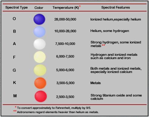 Spectral types.jpg
