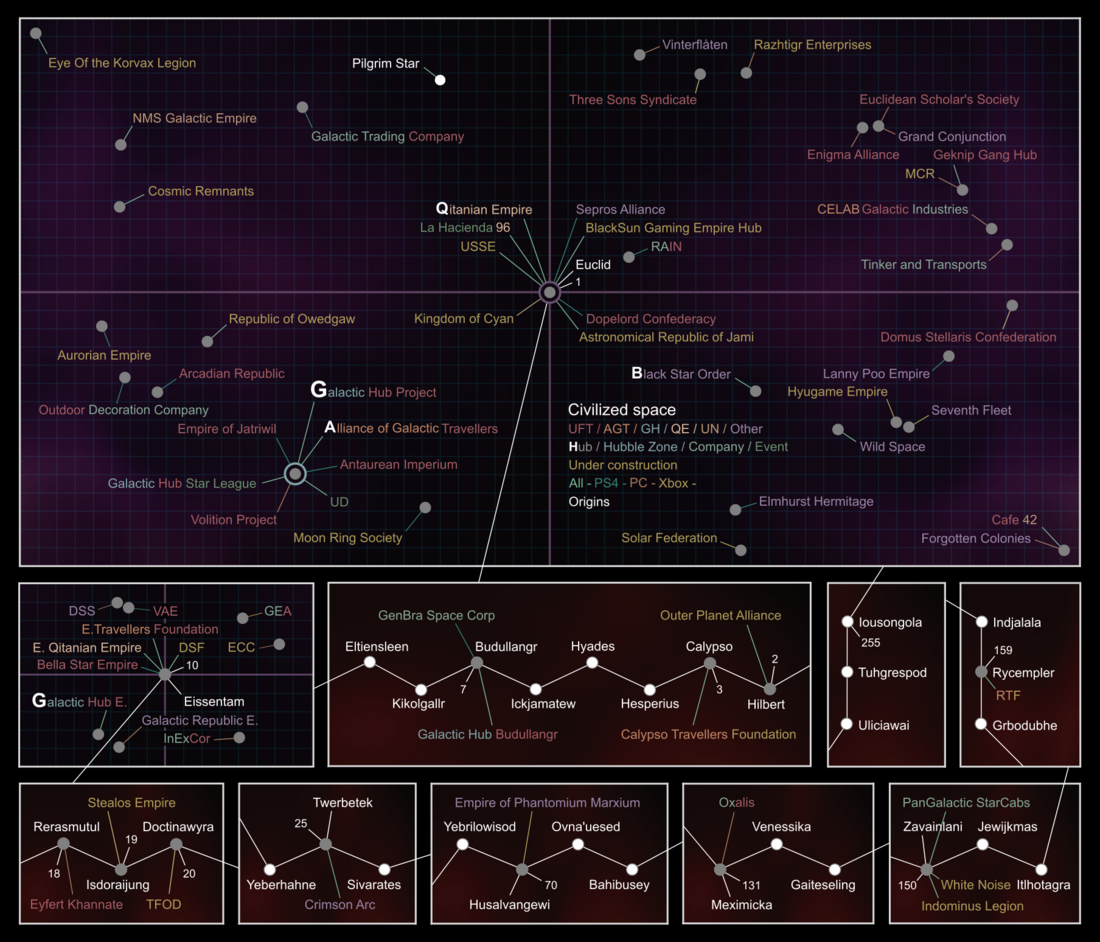 Civilized Space Map Origins.png