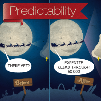 2011 - FAA Santa – Predictability - Part 1.png