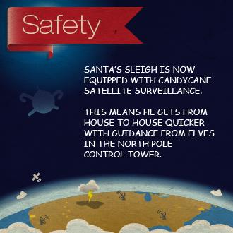 2011 - FAA Santa – Safety - Part 2.png