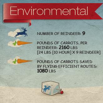 2011 - FAA Santa – Environmental - Part 2.png