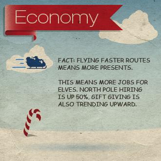 2011 - FAA Santa – Economy - Part 2.png