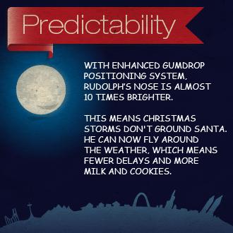 2011 - FAA Santa – Predictability - Part 2.png