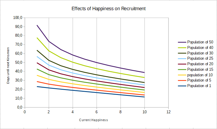 Happiness Recruitment.png