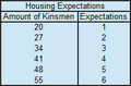 Housing Expectations.png