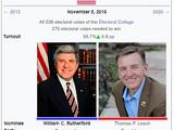 United States presidential election, 2016 (Alternate Version)