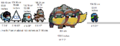Nuclear Throne Height Bosses