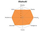 Daisuke69 Akatsuki
